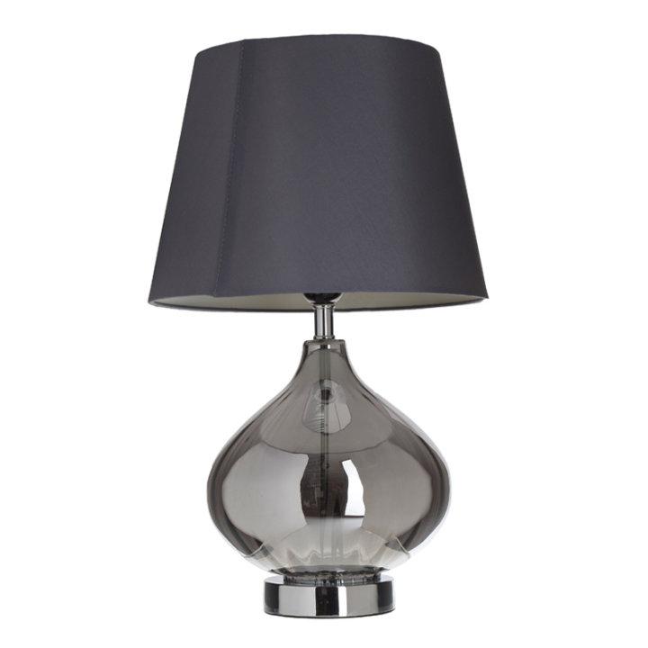 Noćne svjetiljke